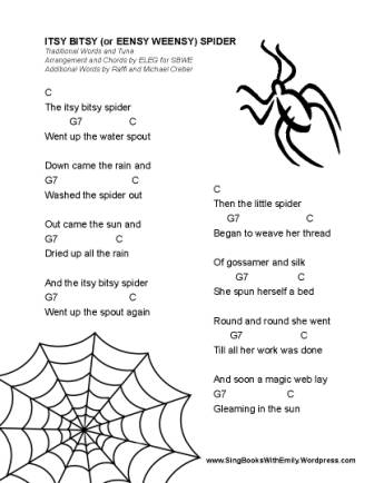 Eensy Weensy Itsy Bitsy Spider In Illustrated Song Sing Books