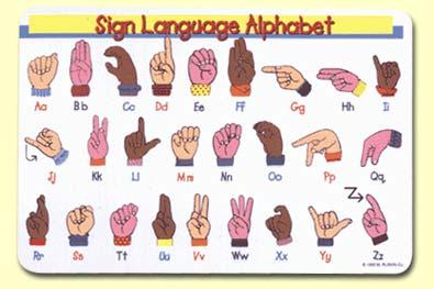 My abcs Sign Language
