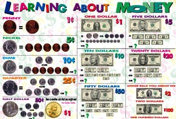 painless learning placemat money