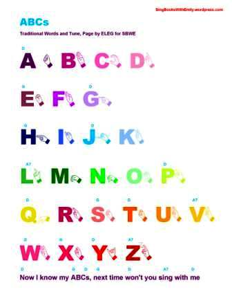 Printable Abcs Chart With Asl Alphabet And Guitar Chords Sing
