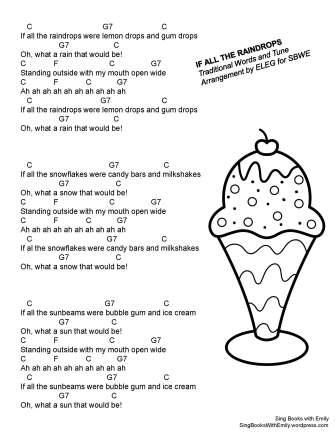if all the raindrops were lemondrops song sheet w chords